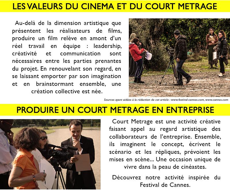 Focus : Festival de Cannes et les valeurs du court métrage